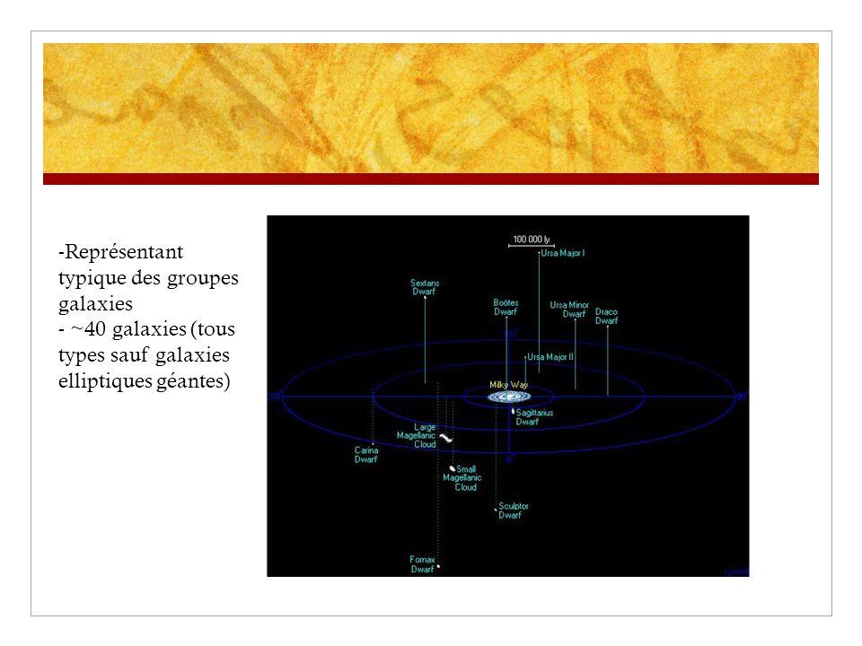 -Représentant typique des groupes galaxies - ~40 galaxies (tous types sauf galaxies elliptiques géantes)