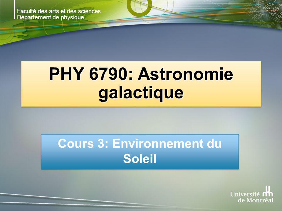 Faculté des arts et des sciences Département de physique Dynamique stellaire 1.Ex.: / rr : les dispersions des vitesses à z = 0 vieilles étoiles du disque (principalement mesurées par des naines K et M avec de bonnes distances de parallaxe): rr : : zz = 39 2 :23 2 :20 2 Étoiles de faible métallicité ([Fe/H] < -1) rr : : zz = (131+/-7) 2 :(102+/-8) 2 :(89+/-5) 2 / rr = 0.35 (vieille*) / rr = 0.61 (faible [Fe/H])