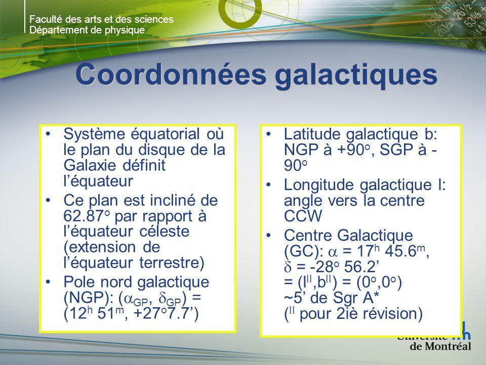 Faculté des arts et des sciences Département de physique Coordonnées galactiques Système équatorial où le plan du disque de la Galaxie définit léquateur Ce plan est incliné de 62.87 o par rapport à léquateur céleste (extension de léquateur terrestre) Pole nord galactique (NGP): ( GP, GP ) = (12 h 51 m, +27 o 7.7) Latitude galactique b: NGP à +90 o, SGP à - 90 o Longitude galactique l: angle vers la centre CCW Centre Galactique (GC): = 17 h 45.6 m, = -28 o 56.2 = (l II,b II ) = (0 o,0 o ) ~5 de Sgr A* ( II pour 2iè révision)