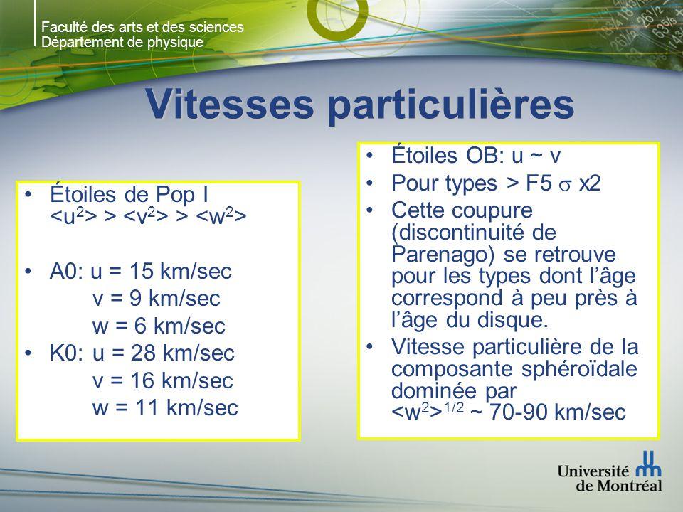 Faculté des arts et des sciences Département de physique Vitesses particulières Étoiles de Pop I > > A0: u = 15 km/sec v = 9 km/sec w = 6 km/sec K0:u