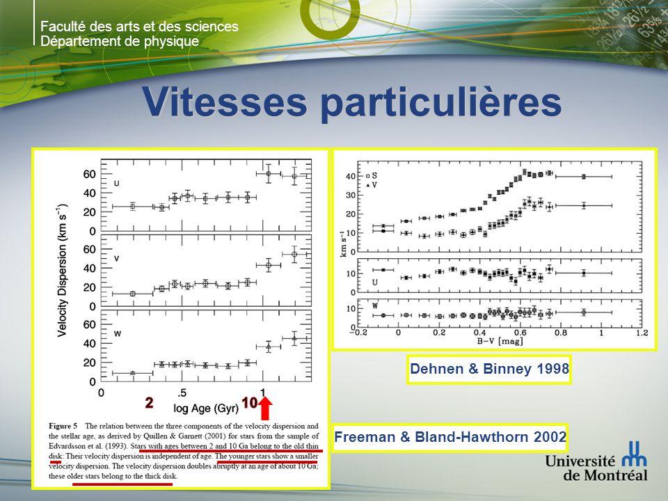 Faculté des arts et des sciences Département de physique Vitesses particulières Freeman & Bland-Hawthorn 2002 Dehnen & Binney 1998