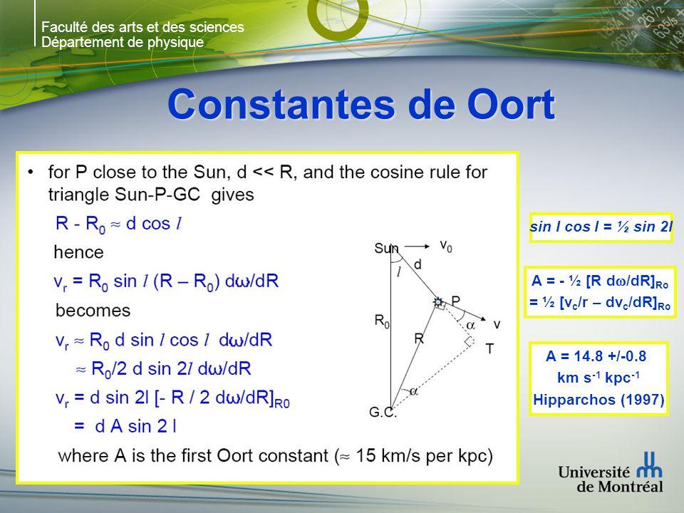 Faculté des arts et des sciences Département de physique Constantes de Oort sin l cos l = ½ sin 2l A = 14.8 +/-0.8 km s -1 kpc -1 Hipparchos (1997) A = - ½ [R d /dR] Ro = ½ [v c /r – dv c /dR] Ro