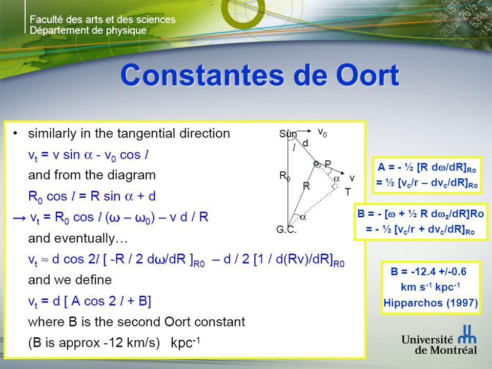 Faculté des arts et des sciences Département de physique Constantes de Oort B = -12.4 +/-0.6 km s -1 kpc -1 Hipparchos (1997) kpc -1 A = - ½ [R d /dR]