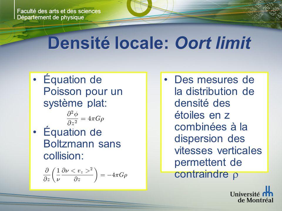 Faculté des arts et des sciences Département de physique Densité locale: Oort limit Équation de Poisson pour un système plat: Équation de Boltzmann sans collision: Des mesures de la distribution de densité des étoiles en z combinées à la dispersion des vitesses verticales permettent de contraindre