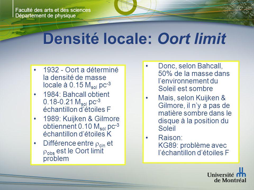 Faculté des arts et des sciences Département de physique Densité locale: Oort limit 1932 - Oort a déterminé la densité de masse locale à 0.15 M sol pc -3 1984: Bahcall obtient 0.18-0.21 M sol pc -3 échantillon détoiles F 1989: Kuijken & Gilmore obtiennent 0.10 M sol pc -3 échantillon détoiles K Différence entre cin et obs est le Oort limit problem Donc, selon Bahcall, 50% de la masse dans lenvironnement du Soleil est sombre Mais, selon Kuijken & Gilmore, il ny a pas de matière sombre dans le disque à la position du Soleil Raison: KG89: problème avec léchantillon détoiles F