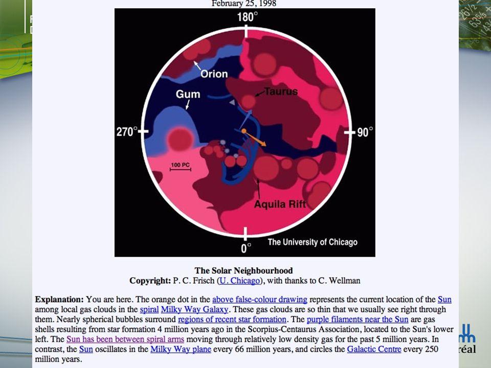 Faculté des arts et des sciences Département de physique Coordonnées galactiques Carroll & Ostlie 1996