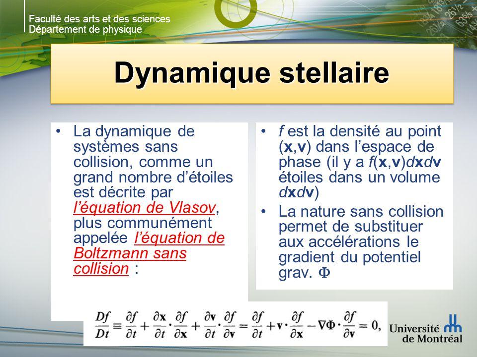 Faculté des arts et des sciences Département de physique Dynamique stellaire La dynamique de systèmes sans collision, comme un grand nombre détoiles est décrite par léquation de Vlasov, plus communément appelée léquation de Boltzmann sans collision : f est la densité au point (x,v) dans lespace de phase (il y a f(x,v)dxdv étoiles dans un volume dxdv) La nature sans collision permet de substituer aux accélérations le gradient du potentiel grav.