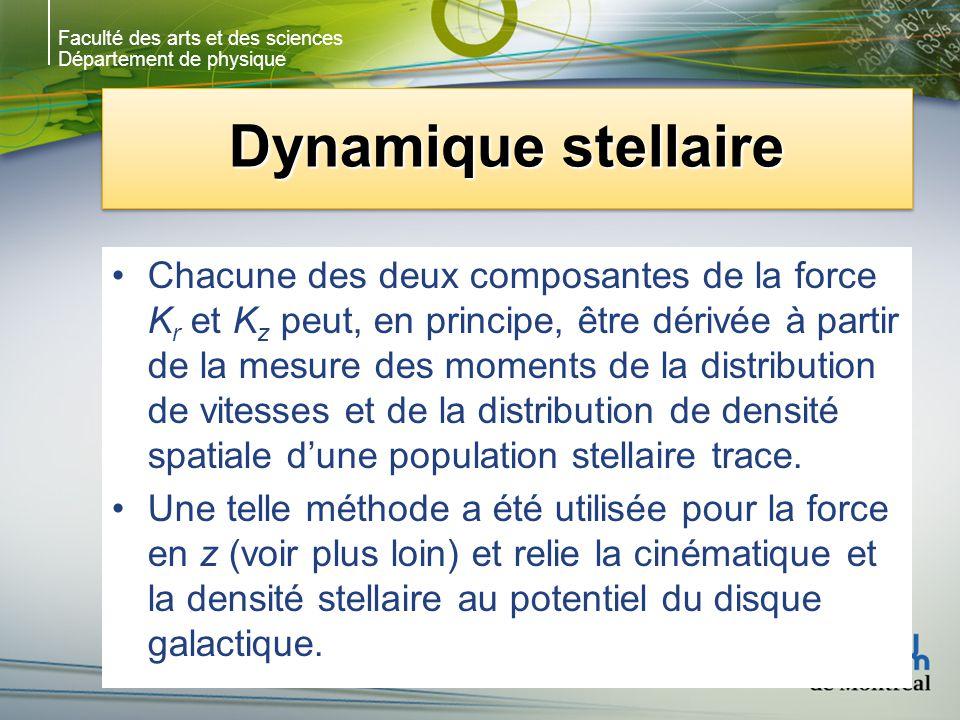 Faculté des arts et des sciences Département de physique Dynamique stellaire Il est utile de réécrire la dernière équation en termes dobservables dans le plan galactique: v c est la vitesse circulaire: RC platte avec v c ~220 km s -1