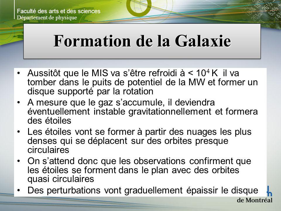 Faculté des arts et des sciences Département de physique Formation de la Galaxie Aussitôt que le MIS va sêtre refroidi à < 10 4 K il va tomber dans le puits de potentiel de la MW et former un disque supporté par la rotation A mesure que le gaz saccumule, il deviendra éventuellement instable gravitationnellement et formera des étoiles Les étoiles vont se former à partir des nuages les plus denses qui se déplacent sur des orbites presque circulaires On sattend donc que les observations confirment que les étoiles se forment dans le plan avec des orbites quasi circulaires Des perturbations vont graduellement épaissir le disque