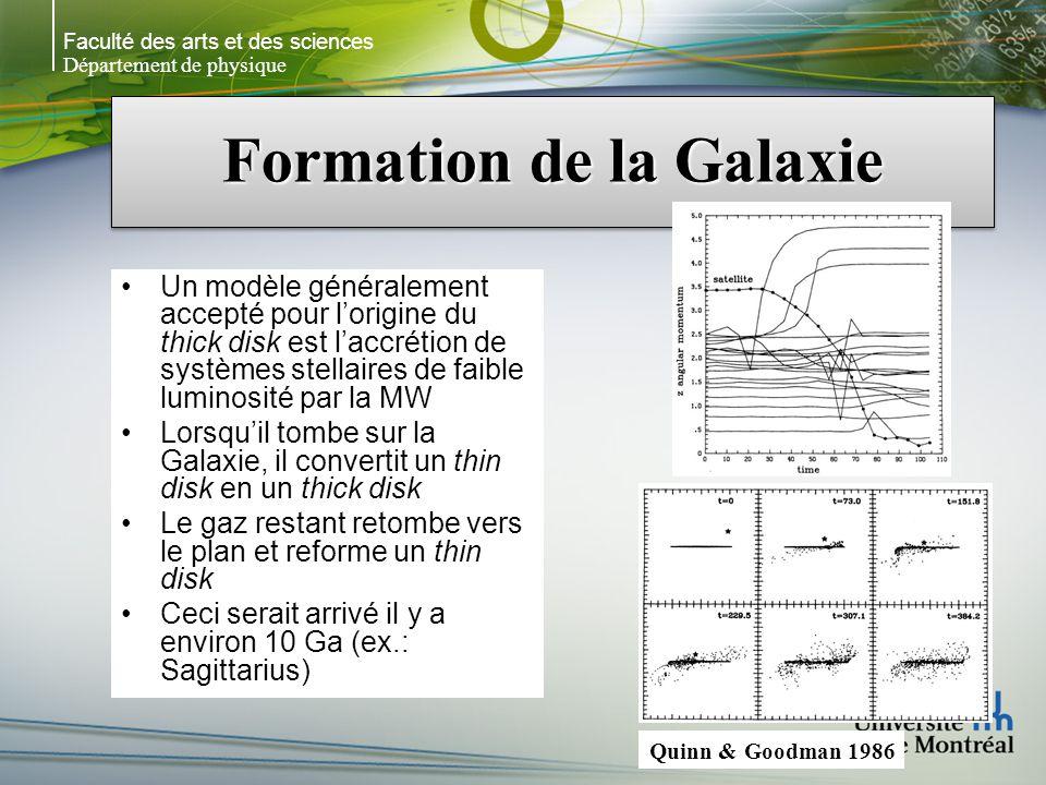 Faculté des arts et des sciences Département de physique Formation de la Galaxie Un modèle généralement accepté pour lorigine du thick disk est laccré