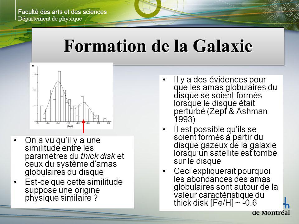 Faculté des arts et des sciences Département de physique Formation de la Galaxie Il y a des évidences pour que les amas globulaires du disque se soient formés lorsque le disque était perturbé (Zepf & Ashman 1993) Il est possible quils se soient formés à partir du disque gazeux de la galaxie lorsquun satellite est tombé sur le disque Ceci expliquerait pourquoi les abondances des amas globulaires sont autour de la valeur caractéristique du thick disk [Fe/H] ~ -0.6 On a vu quil y a une similitude entre les paramètres du thick disk et ceux du système damas globulaires du disque Est-ce que cette similitude suppose une origine physique similaire ?