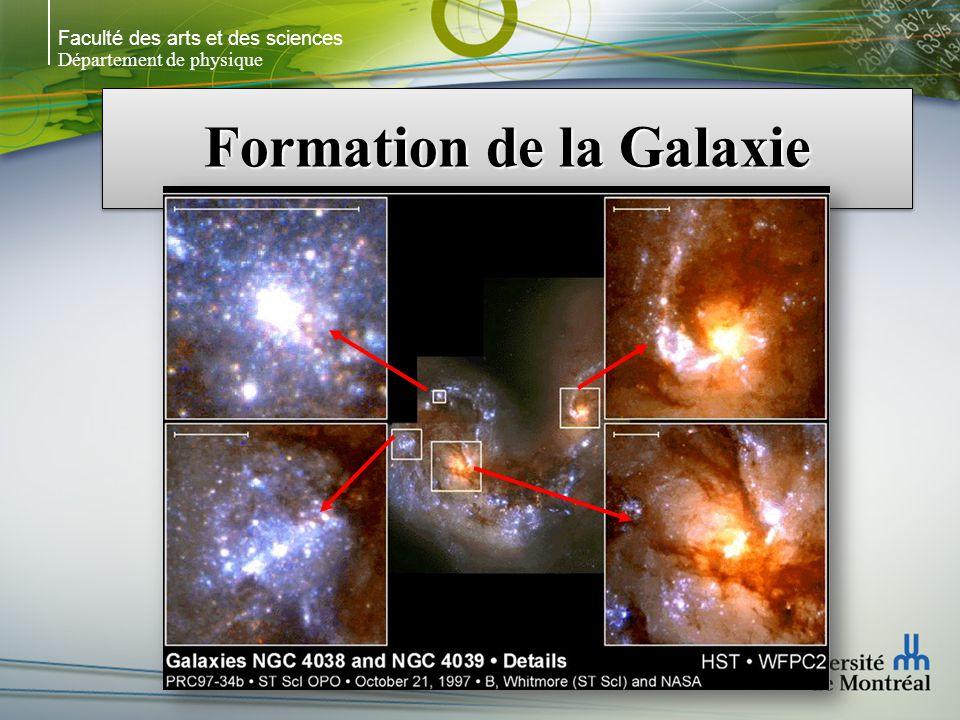 Faculté des arts et des sciences Département de physique Formation de la Galaxie