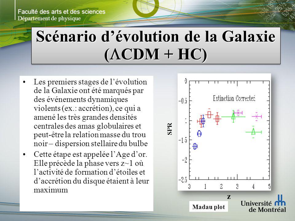 Faculté des arts et des sciences Département de physique Scénario dévolution de la Galaxie ( CDM + HC) Les premiers stages de lévolution de la Galaxie ont été marqués par des événements dynamiques violents (ex.: accrétion), ce qui a amené les très grandes densités centrales des amas globulaires et peut-être la relation masse du trou noir – dispersion stellaire du bulbe Cette étape est appelée lAge dor.