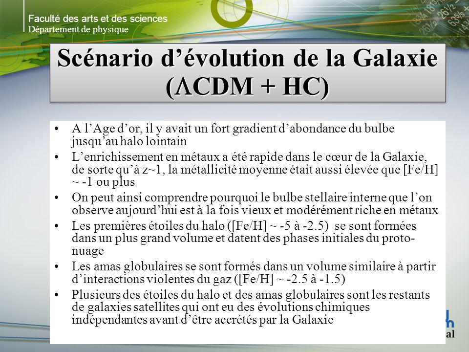 Faculté des arts et des sciences Département de physique Scénario dévolution de la Galaxie ( CDM + HC) A lAge dor, il y avait un fort gradient dabondance du bulbe jusquau halo lointain Lenrichissement en métaux a été rapide dans le cœur de la Galaxie, de sorte quà z~1, la métallicité moyenne était aussi élevée que [Fe/H] ~ -1 ou plus On peut ainsi comprendre pourquoi le bulbe stellaire interne que lon observe aujourdhui est à la fois vieux et modérément riche en métaux Les premières étoiles du halo ([Fe/H] ~ -5 à -2.5) se sont formées dans un plus grand volume et datent des phases initiales du proto- nuage Les amas globulaires se sont formés dans un volume similaire à partir dinteractions violentes du gaz ([Fe/H] ~ -2.5 à -1.5) Plusieurs des étoiles du halo et des amas globulaires sont les restants de galaxies satellites qui ont eu des évolutions chimiques indépendantes avant dêtre accrétés par la Galaxie