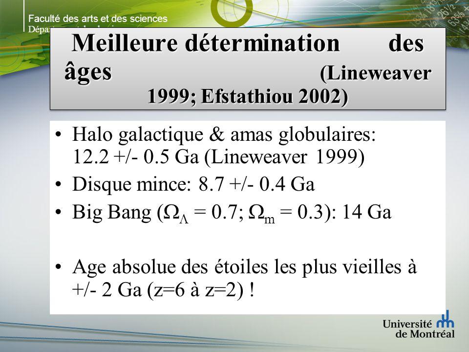 Faculté des arts et des sciences Département de physique Meilleure détermination des âges (Lineweaver 1999; Efstathiou 2002) Halo galactique & amas gl