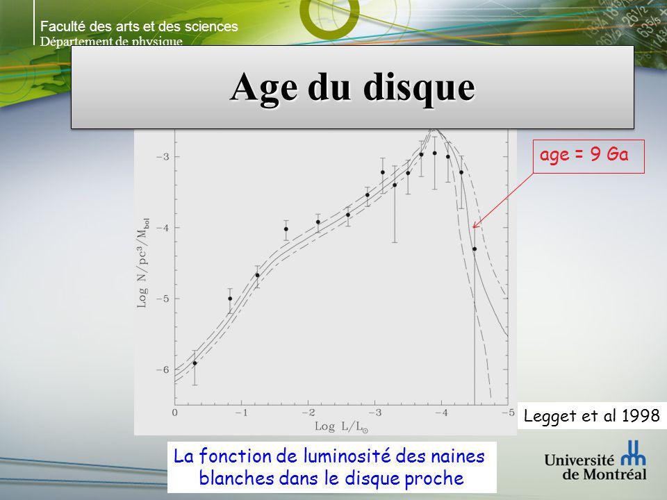 Faculté des arts et des sciences Département de physique La fonction de luminosité des naines blanches dans le disque proche Legget et al 1998 age = 9 Ga Age du disque