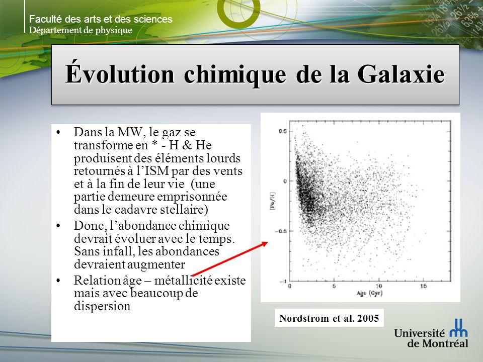 Faculté des arts et des sciences Département de physique Évolution chimique de la Galaxie Dans la MW, le gaz se transforme en * - H & He produisent des éléments lourds retournés à lISM par des vents et à la fin de leur vie (une partie demeure emprisonnée dans le cadavre stellaire) Donc, labondance chimique devrait évoluer avec le temps.