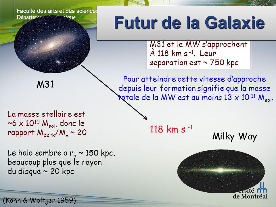 Faculté des arts et des sciences Département de physique 118 km s -1 M31 Milky Way La masse stellaire est ~6 x 10 10 M sol, donc le rapport M dark /M