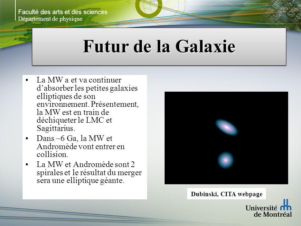 Faculté des arts et des sciences Département de physique Futur de la Galaxie La MW a et va continuer dabsorber les petites galaxies elliptiques de son