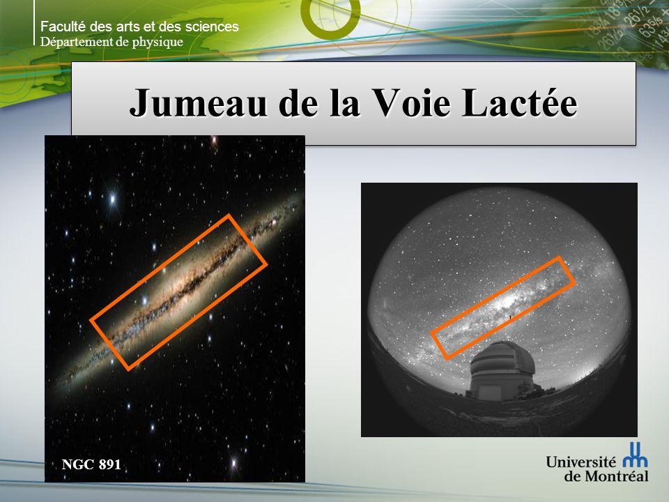 Faculté des arts et des sciences Département de physique Jumeau de la Voie Lactée NGC 891