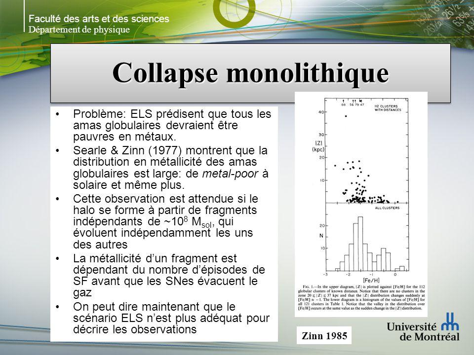 Faculté des arts et des sciences Département de physique Collapse monolithique Problème: ELS prédisent que tous les amas globulaires devraient être pauvres en métaux.