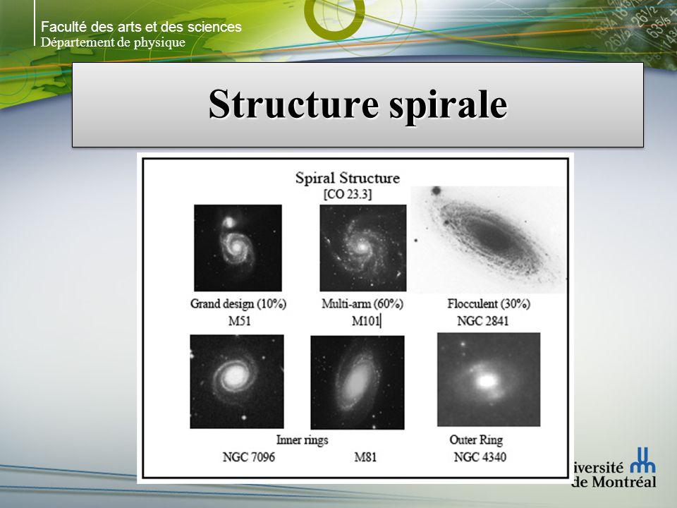 Faculté des arts et des sciences Structure spirale Département de physique