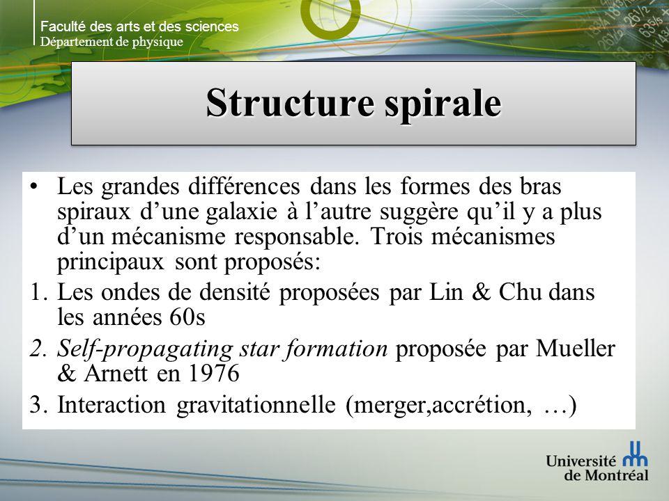 Faculté des arts et des sciences Département de physique Structure spirale Les grandes différences dans les formes des bras spiraux dune galaxie à lautre suggère quil y a plus dun mécanisme responsable.