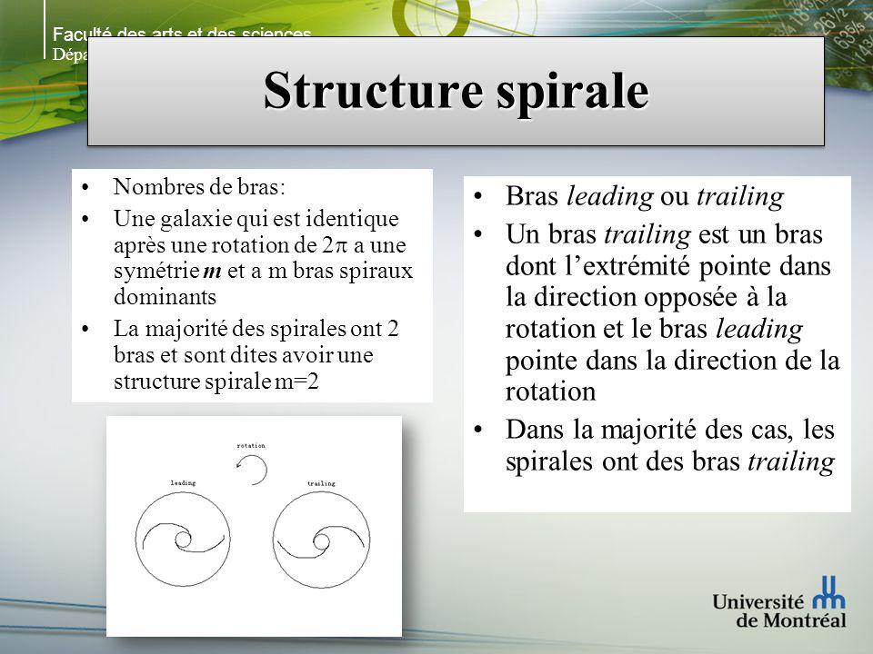 Faculté des arts et des sciences Département de physique Structure spirale Nombres de bras: Une galaxie qui est identique après une rotation de 2 a un