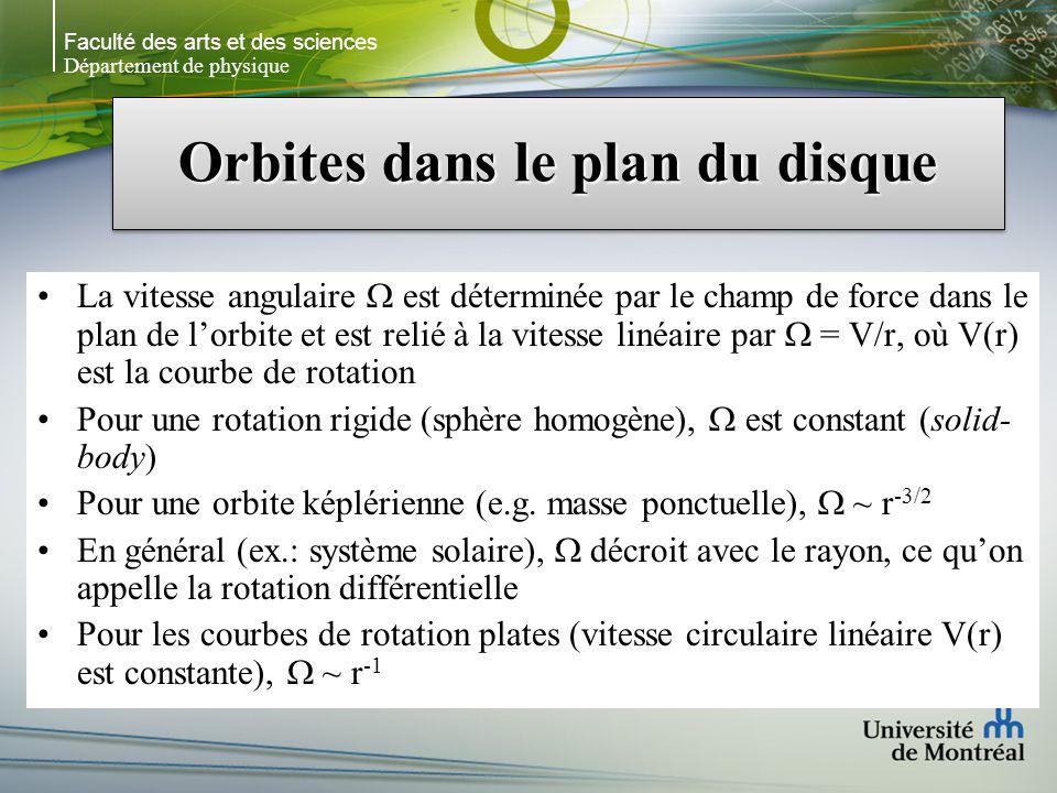 Faculté des arts et des sciences Département de physique Orbites dans le plan du disque La vitesse angulaire est déterminée par le champ de force dans le plan de lorbite et est relié à la vitesse linéaire par = V/r, où V(r) est la courbe de rotation Pour une rotation rigide (sphère homogène), est constant (solid- body) Pour une orbite képlérienne (e.g.