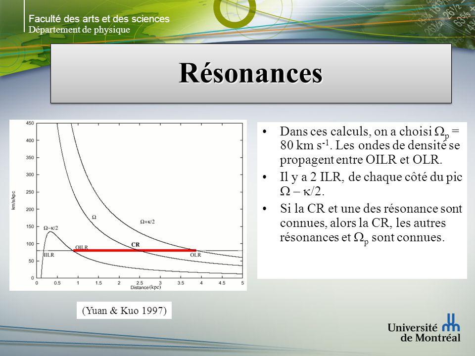 Faculté des arts et des sciences Département de physique RésonancesRésonances Dans ces calculs, on a choisi p = 80 km s -1. Les ondes de densité se pr