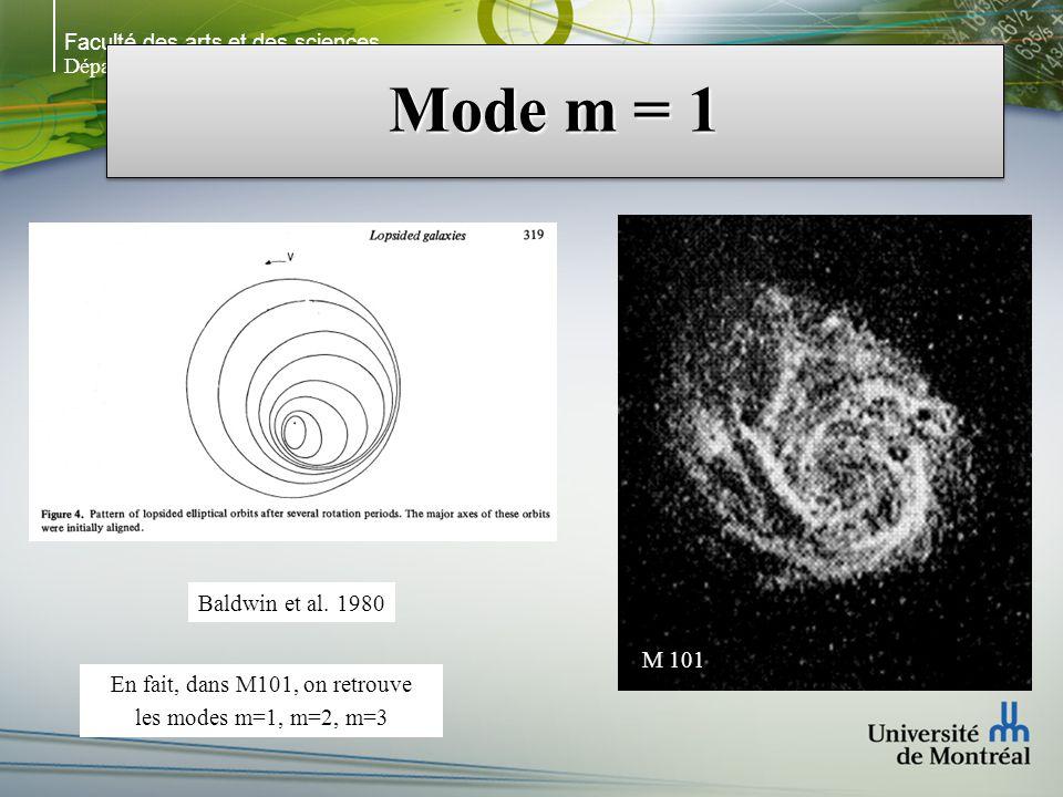 Faculté des arts et des sciences Département de physique Mode m = 1 Baldwin et al. 1980 M 101 En fait, dans M101, on retrouve les modes m=1, m=2, m=3