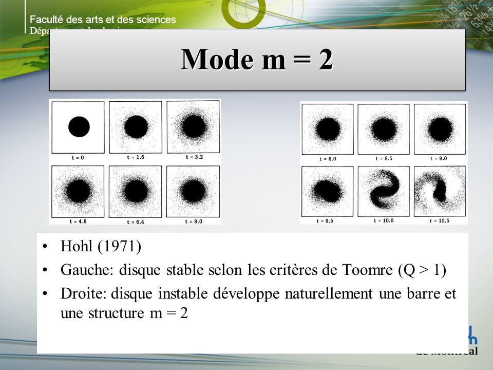 Faculté des arts et des sciences Département de physique Mode m = 2 Hohl (1971) Gauche: disque stable selon les critères de Toomre (Q > 1) Droite: disque instable développe naturellement une barre et une structure m = 2