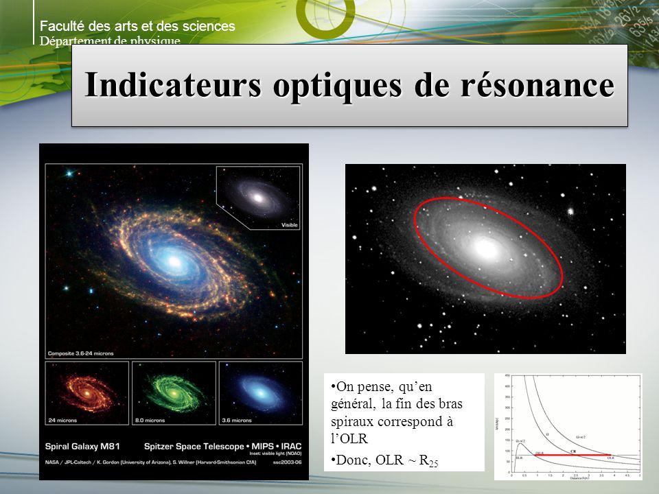 Faculté des arts et des sciences Département de physique Indicateurs optiques de résonance On pense, quen général, la fin des bras spiraux correspond à lOLR Donc, OLR ~ R 25
