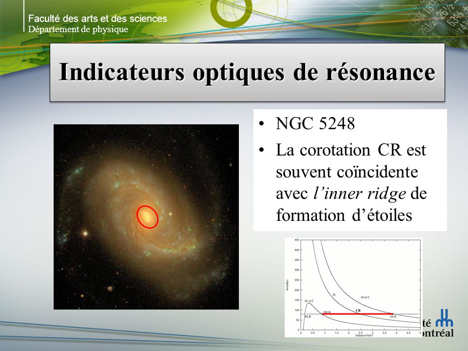 Faculté des arts et des sciences Département de physique Indicateurs optiques de résonance NGC 5248 La corotation CR est souvent coïncidente avec linner ridge de formation détoiles