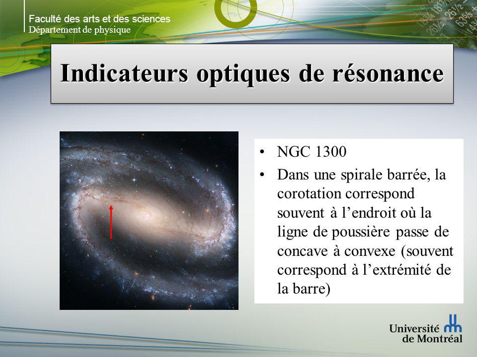 Faculté des arts et des sciences Département de physique Indicateurs optiques de résonance NGC 1300 Dans une spirale barrée, la corotation correspond souvent à lendroit où la ligne de poussière passe de concave à convexe (souvent correspond à lextrémité de la barre)