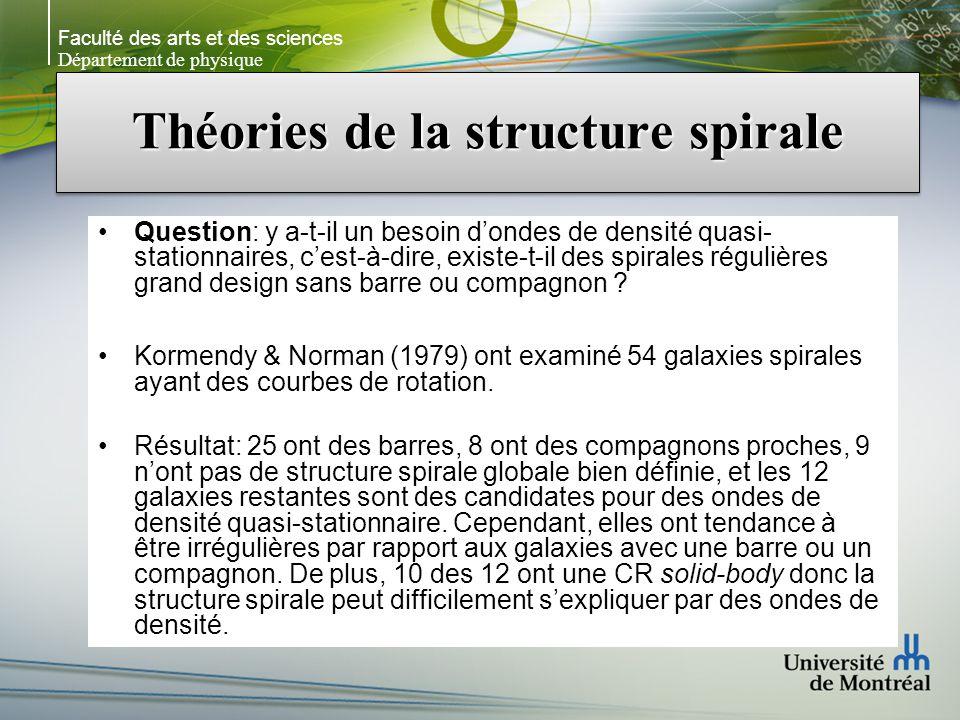Faculté des arts et des sciences Département de physique Théories de la structure spirale Question: y a-t-il un besoin dondes de densité quasi- statio