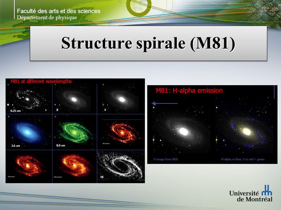 Faculté des arts et des sciences Département de physique Structure spirale 2 bras spiraux très réguliers que lon peut suivre sur 1 1/4 à 1 1/2 révolution autour du noyau Bras ouverts & petit bulbe -> Sc Une des galaxies les plus symétrique -> grand design Implique un processus global de formation NGC 5364