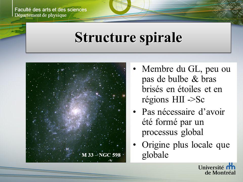 Faculté des arts et des sciences Département de physique Structure spirale Membre du GL, peu ou pas de bulbe & bras brisés en étoiles et en régions HII ->Sc Pas nécessaire davoir été formé par un processus global Origine plus locale que globale M 33 – NGC 598