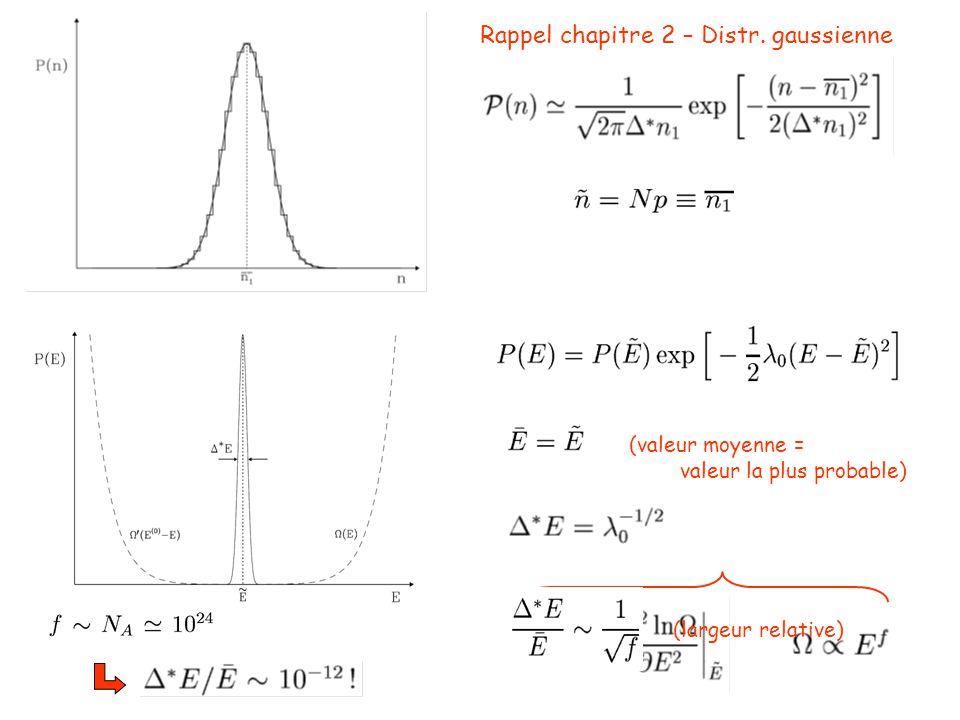 (valeur moyenne = valeur la plus probable) (largeur relative) Rappel chapitre 2 – Distr. gaussienne