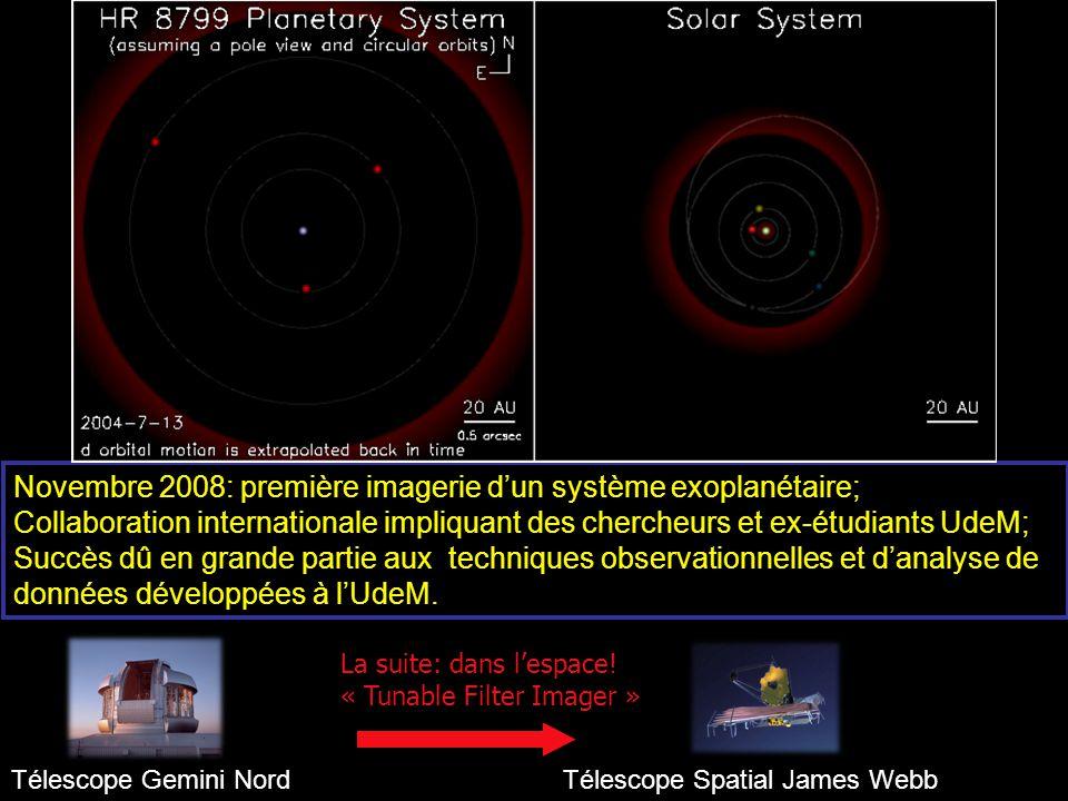 Télescope Gemini Nord Télescope Spatial James Webb La suite: dans lespace.