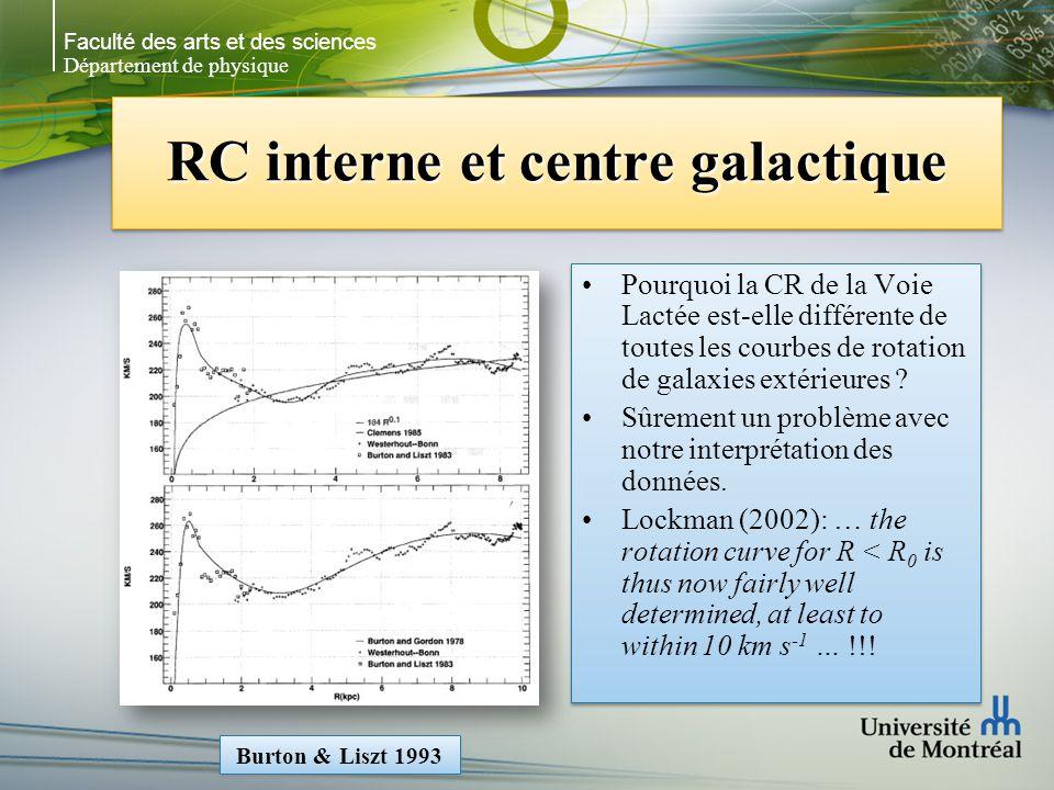 Faculté des arts et des sciences Département de physique RC interne et centre galactique Pourquoi la CR de la Voie Lactée est-elle différente de toutes les courbes de rotation de galaxies extérieures .