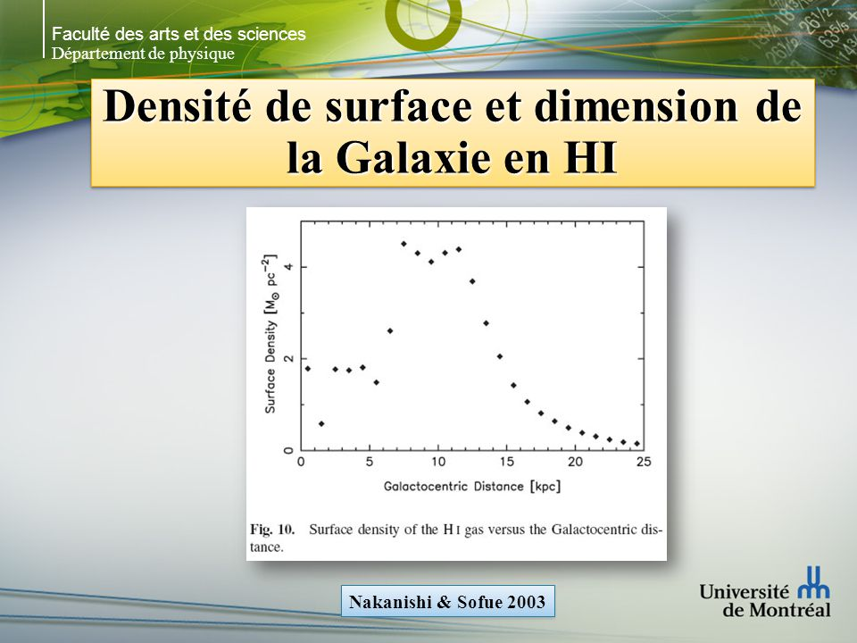 Faculté des arts et des sciences Département de physique Densité de surface et dimension de la Galaxie en HI Nakanishi & Sofue 2003