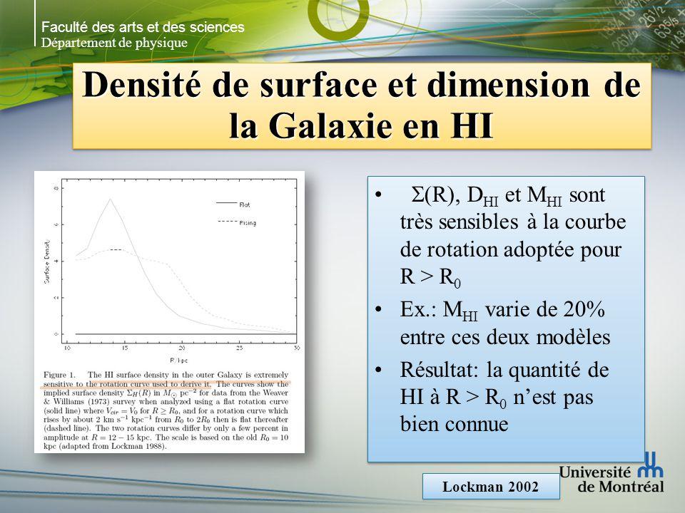 Faculté des arts et des sciences Département de physique Densité de surface et dimension de la Galaxie en HI (R), D HI et M HI sont très sensibles à la courbe de rotation adoptée pour R > R 0 Ex.: M HI varie de 20% entre ces deux modèles Résultat: la quantité de HI à R > R 0 nest pas bien connue (R), D HI et M HI sont très sensibles à la courbe de rotation adoptée pour R > R 0 Ex.: M HI varie de 20% entre ces deux modèles Résultat: la quantité de HI à R > R 0 nest pas bien connue Lockman 2002