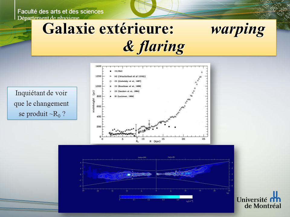Faculté des arts et des sciences Département de physique Galaxie extérieure: warping & flaring Inquiétant de voir que le changement se produit ~R 0 .