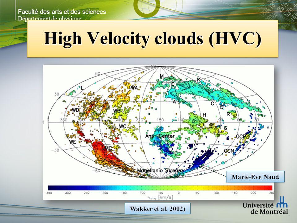 Faculté des arts et des sciences Département de physique High Velocity clouds (HVC) Wakker et al.