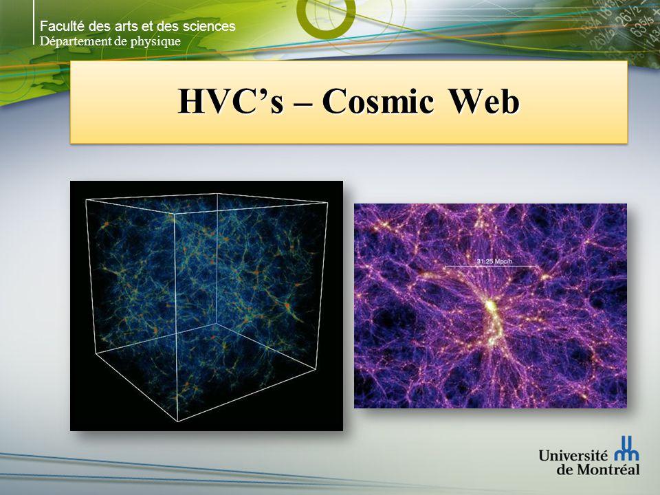 Faculté des arts et des sciences Département de physique HVCs – Cosmic Web