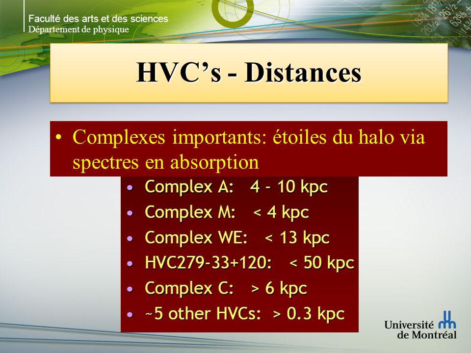 Faculté des arts et des sciences Département de physique HVCs - Distances Complexes importants: étoiles du halo via spectres en absorption