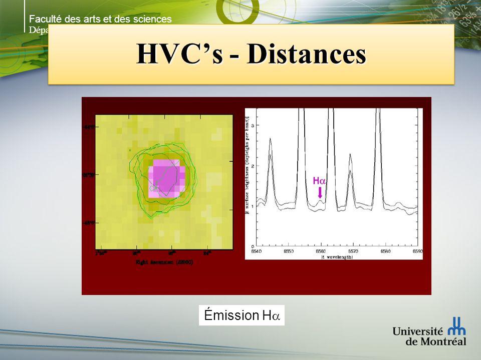 Faculté des arts et des sciences Département de physique HVCs - Distances Émission H