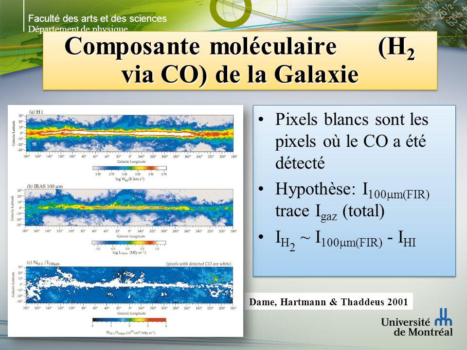 Faculté des arts et des sciences Département de physique Composante moléculaire (H 2 via CO) de la Galaxie Pixels blancs sont les pixels où le CO a été détecté Hypothèse: I 100 m(FIR) trace I gaz (total) I H 2 ~ I 100 m(FIR) - I HI Pixels blancs sont les pixels où le CO a été détecté Hypothèse: I 100 m(FIR) trace I gaz (total) I H 2 ~ I 100 m(FIR) - I HI Dame, Hartmann & Thaddeus 2001