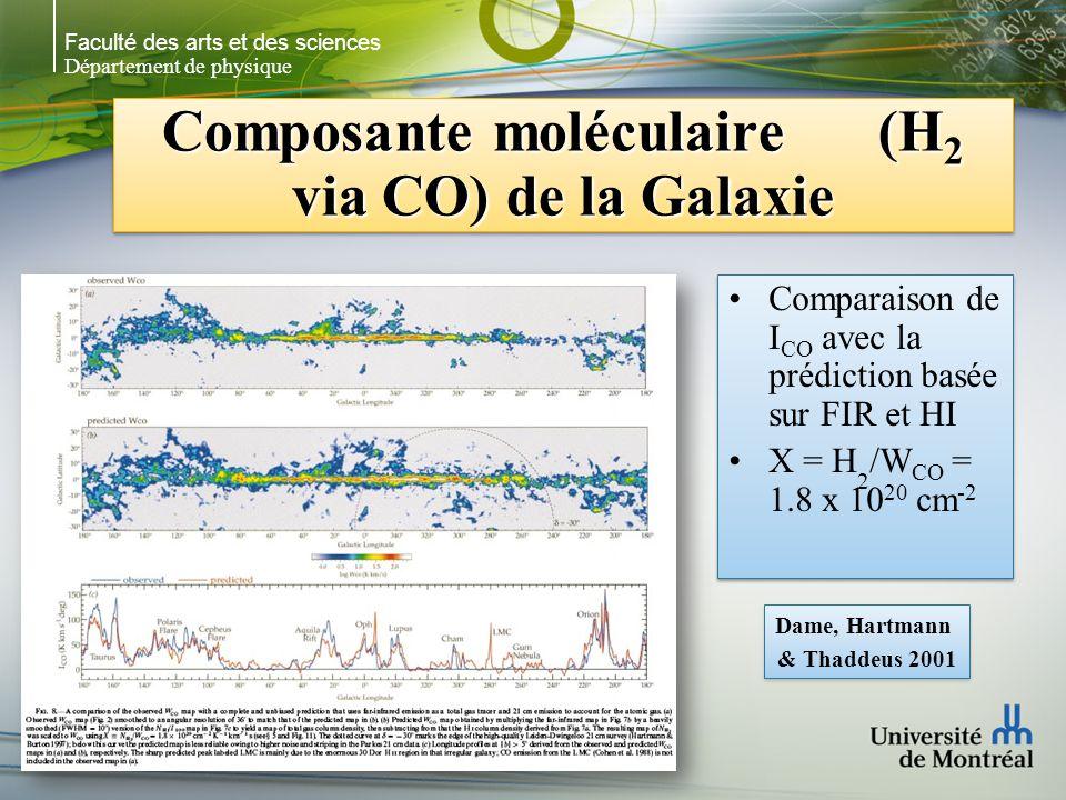 Faculté des arts et des sciences Département de physique Composante moléculaire (H 2 via CO) de la Galaxie Comparaison de I CO avec la prédiction basée sur FIR et HI X = H 2 /W CO = 1.8 x 10 20 cm -2 Comparaison de I CO avec la prédiction basée sur FIR et HI X = H 2 /W CO = 1.8 x 10 20 cm -2 Dame, Hartmann & Thaddeus 2001 Dame, Hartmann & Thaddeus 2001